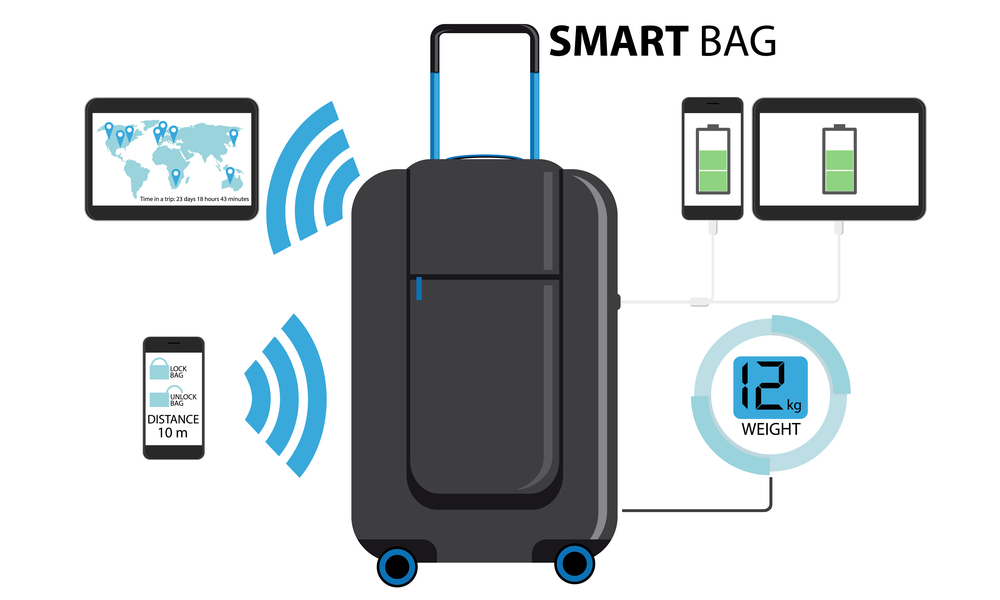 Smart suitcase with built-in GPS, weights, wi-fi and battery for recharging gadgets.