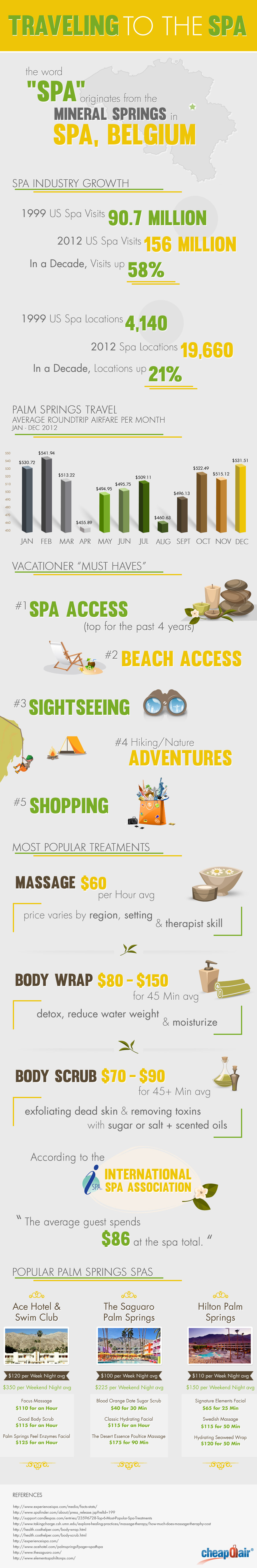 Palm Springs Hotels and Spas